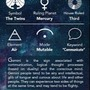 My zodiac meaning! about me stories