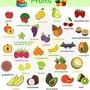 Fruit List     The Basic fruits stories